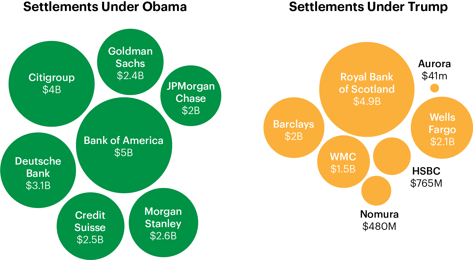 barclays-settlements-graphic-desktop.png