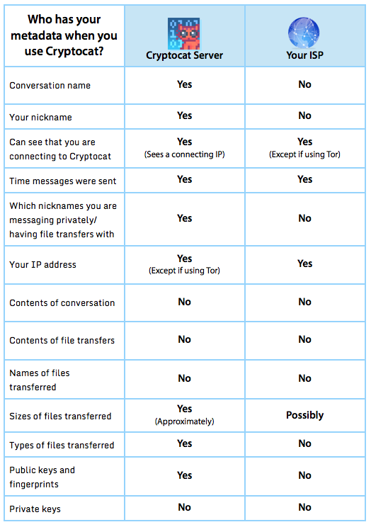 A Buyer's Guide to Safer Communication